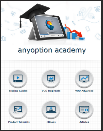 anyoption academy