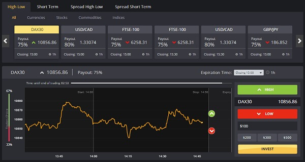 find binary options trading platform comparisons