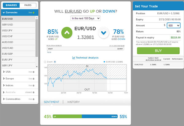 StockPair Binary Options Trading Platform