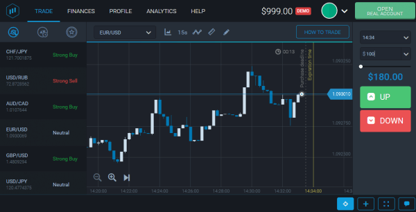 ExpertOption Trading Platform