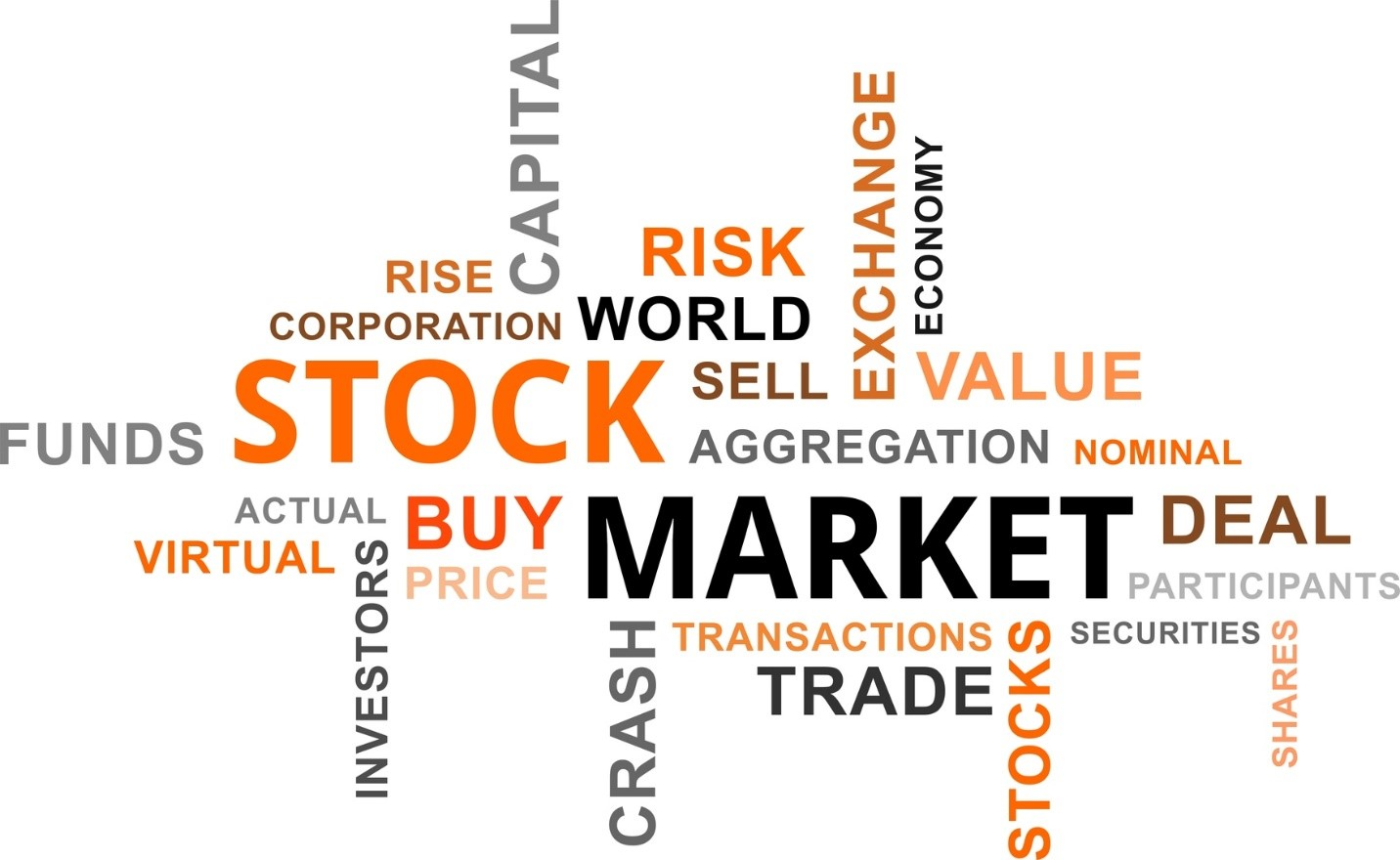 Options on stock market